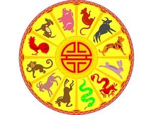 Китайский (восточный) гороскоп