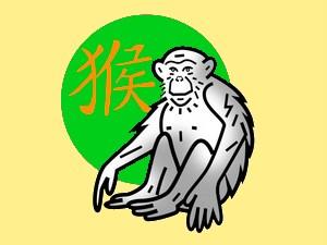 Monkey (wood): chinese (eastern) horoscope